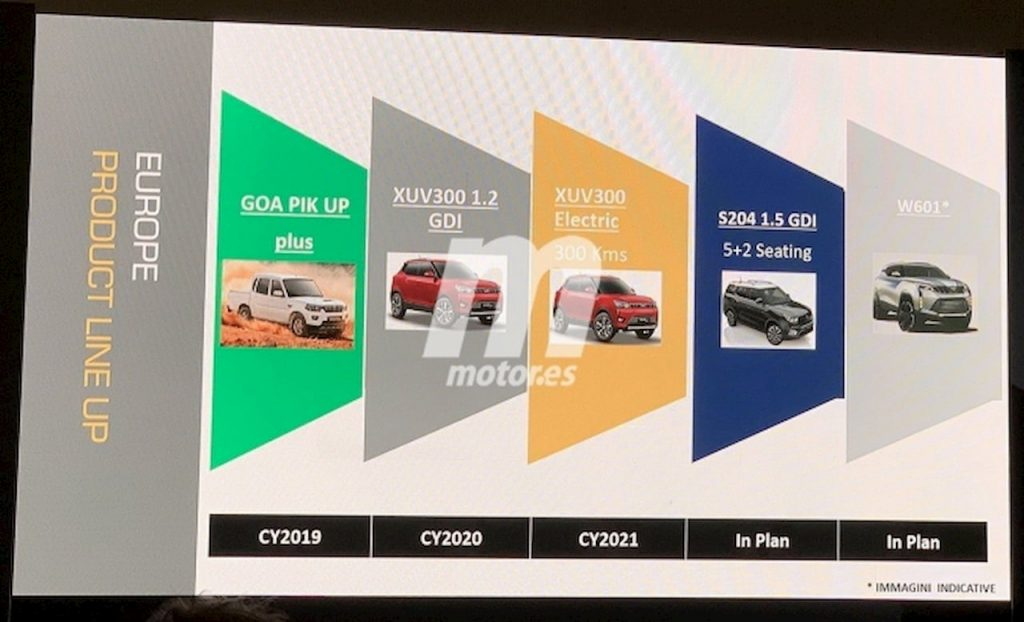 Mahindra eXUV300 Europe launch