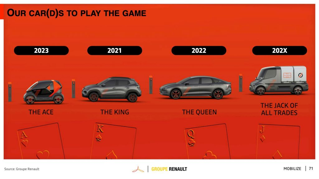 Groupe Renault Mobilize The Queen