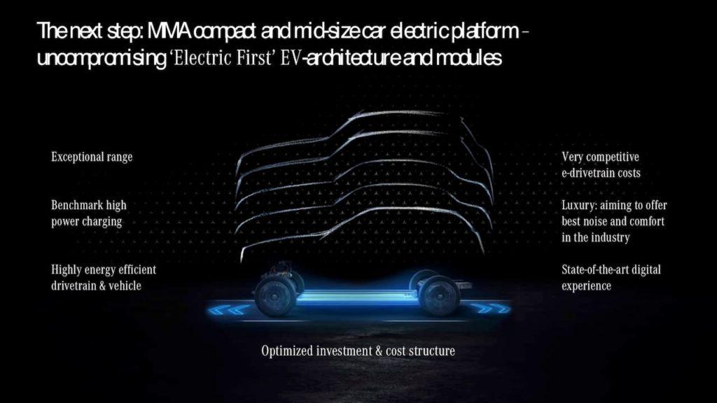 Mercedes MMA platform